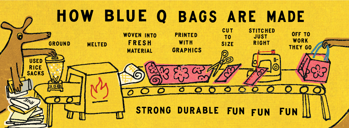 Home Blue Q Bags are made...